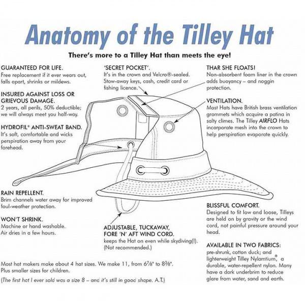 Le chapeau Tilley LTM6 gris